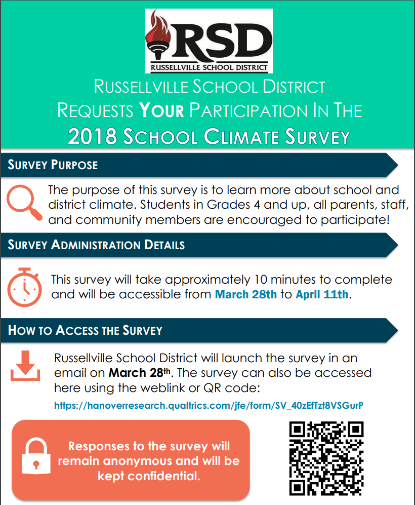 2018 School Climate Survey