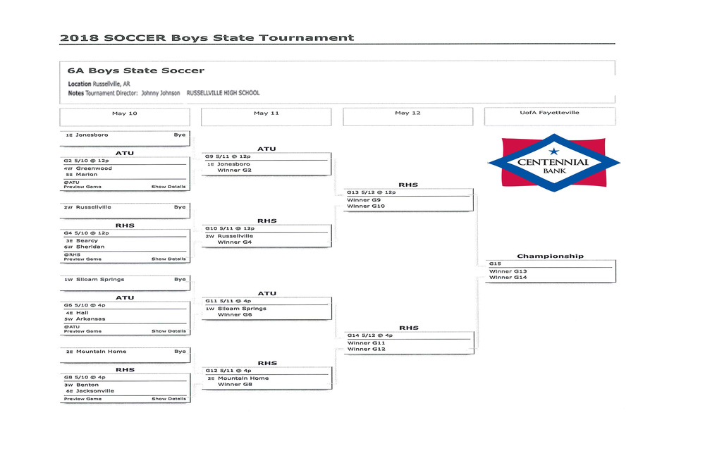6A State Soccer Tournament