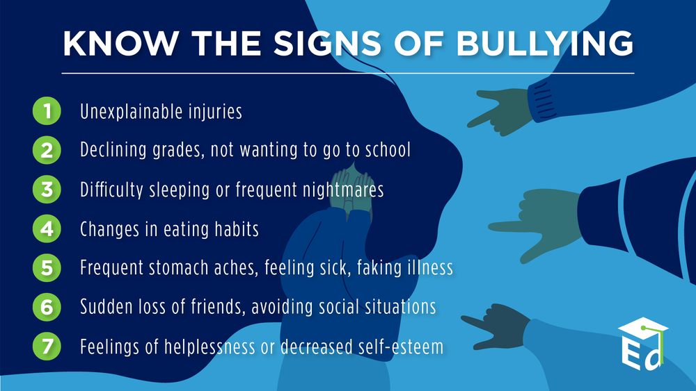 ​9 Warning Signs of Bullying