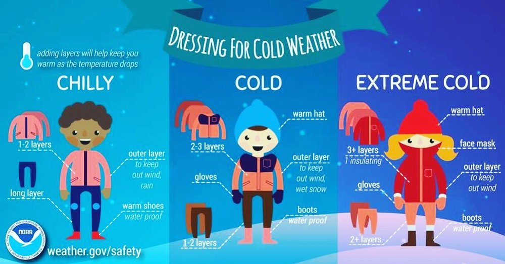 Brr! It's cold outside, please dress students accordingly.