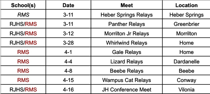 RMS track and field schedule 2019
