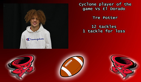 Tre Potter Cyclone Defensive player of the game.