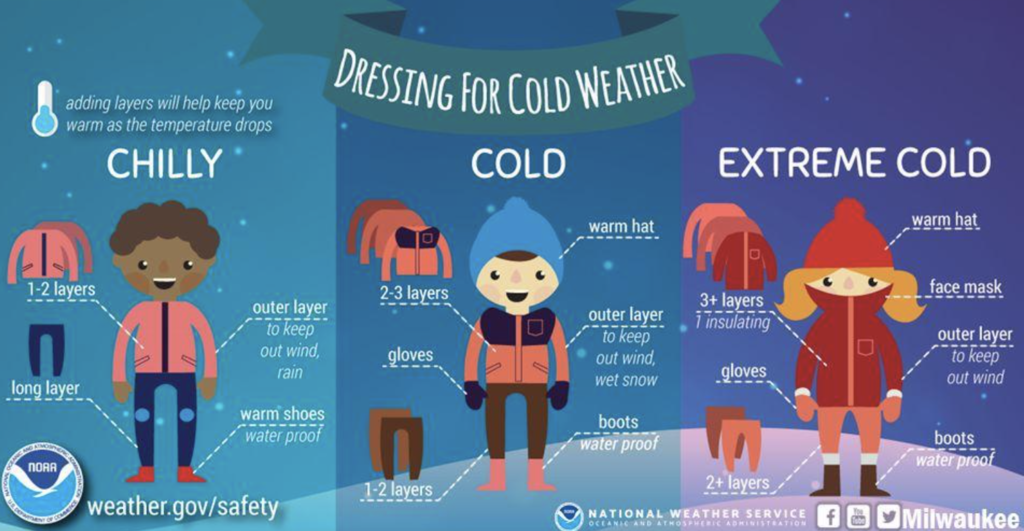 weather dressing tips