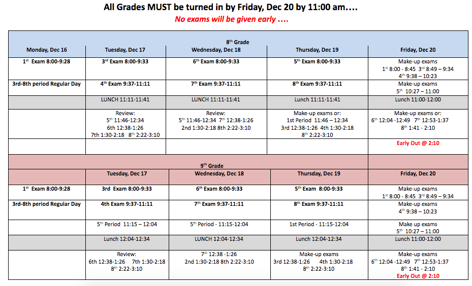 Semester Test schedule